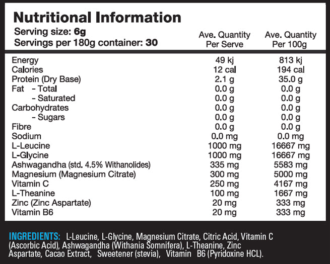 Adrenal Ingredients