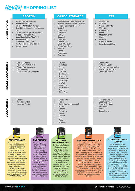 SUPPLEMENT & MEAL PLAN GUIDE
