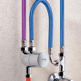 Grohtherm Micro Thermostatic Scalding Protection