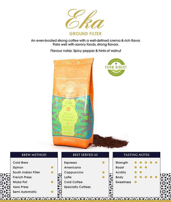 """Eka"" Ground Coffee Beans - Medium Roast"