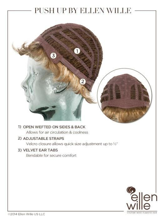 Ellen Wille | Hair Power | Push Up Cap Construction