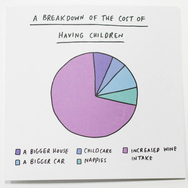 Cost of Having Children