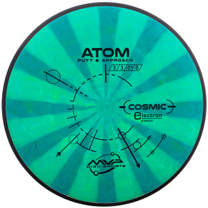 MVP Cosmic Electron Atom Putter Golf Disc