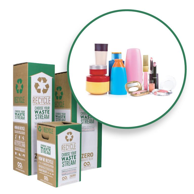 Zero Waste Box - Beauty Products and Packaging