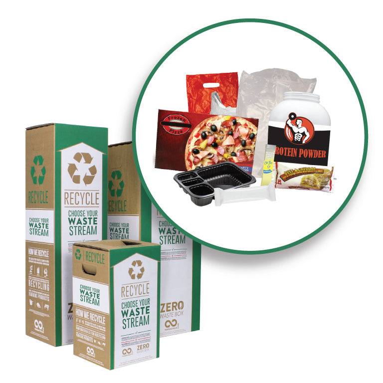 Zero Waste Box - Plastic Packaging