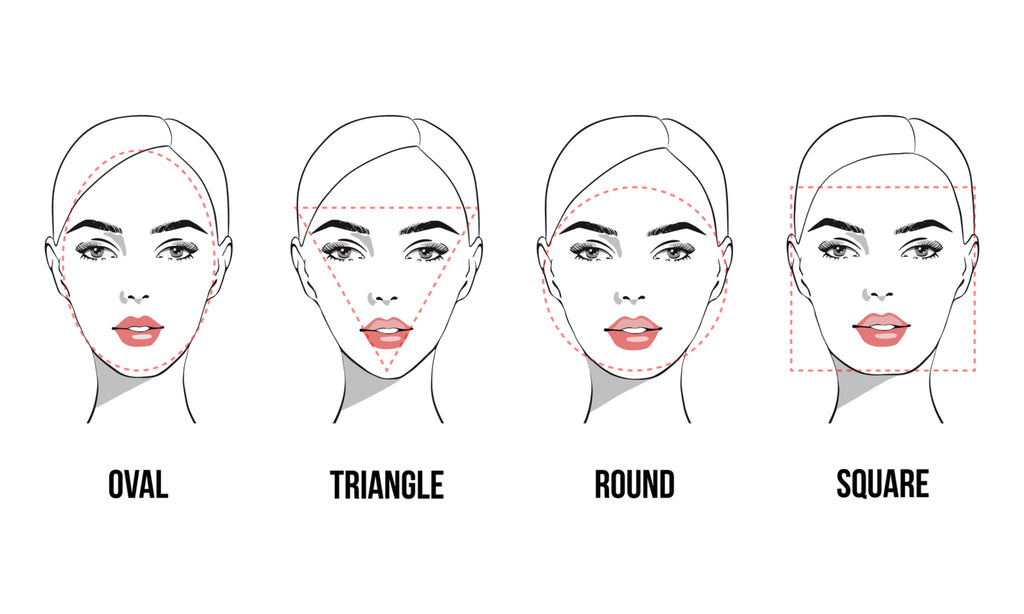 Matching your hairstyle to flatter your face shape