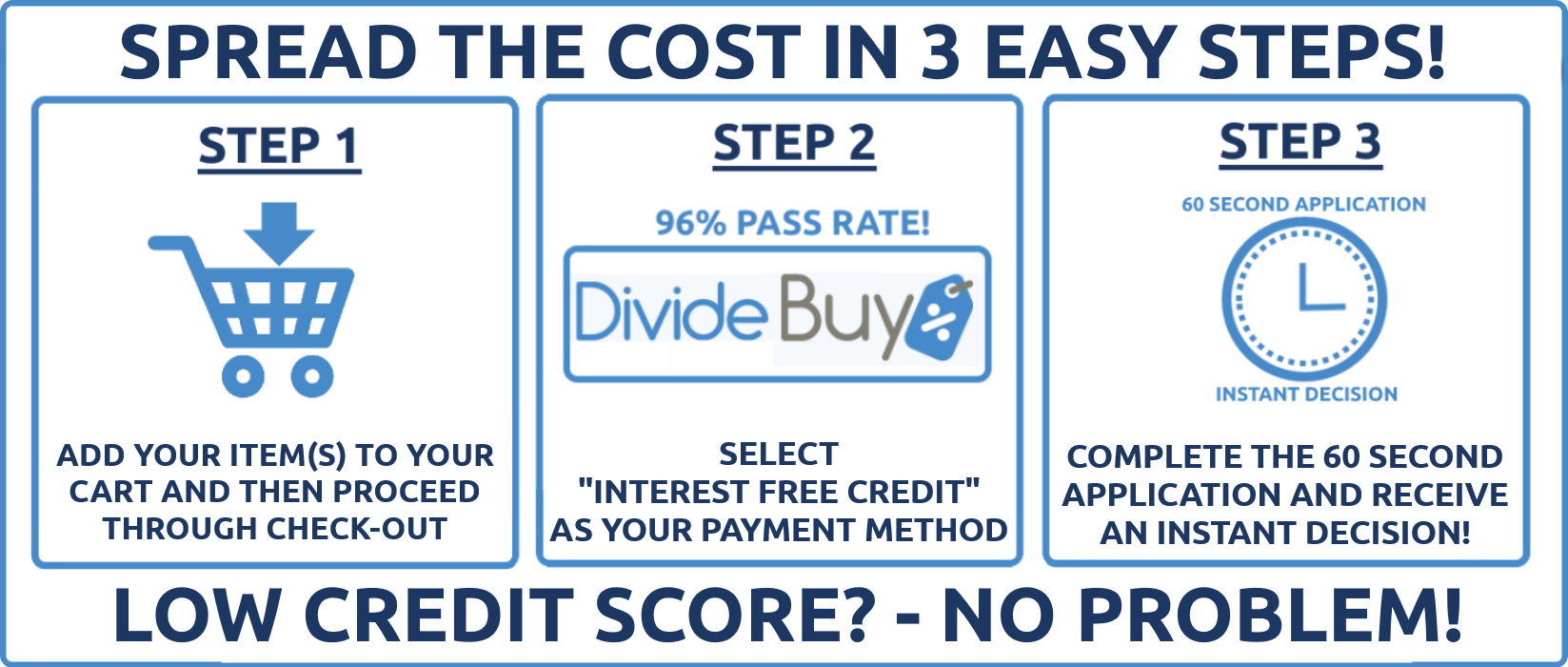 Interest Free Credit Information