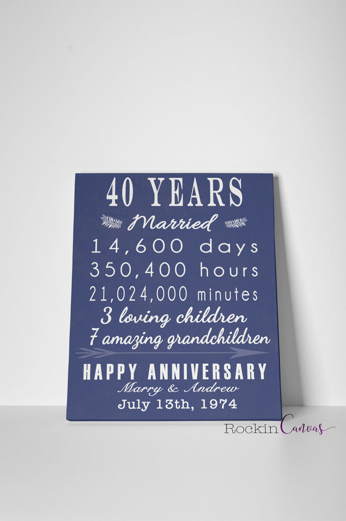 40th Anniversary Gift Sign Print Personalized Art Canvas 30 Years Together Mom Dad