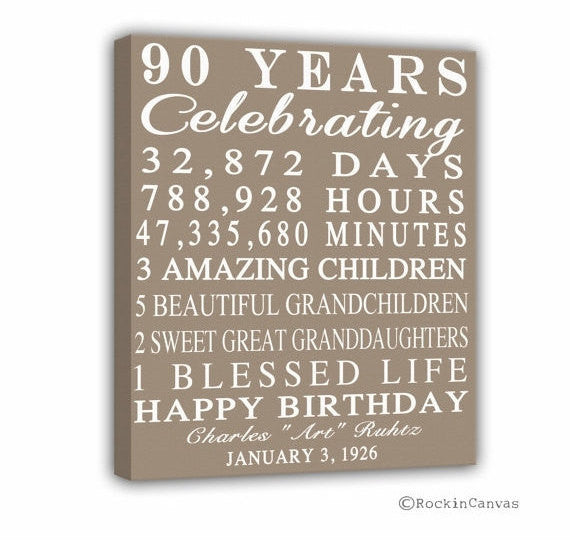 90th BIRTHDAY Gift Anniversary Sign Print Personalized Art Canvas Mo RockingCanvas