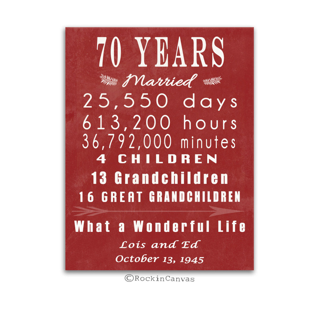 90th BIRTHDAY Gift Anniversary Sign Print Personalized Art Canvas Mom Dad Grandma Birthday Best