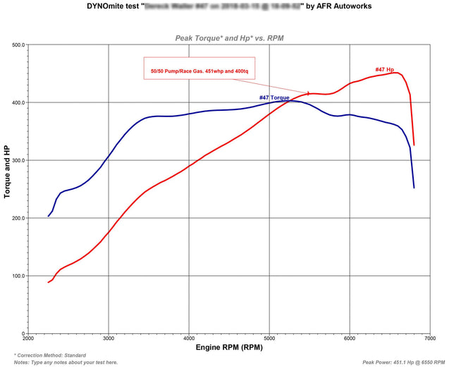 ihx475 dynomite test results hp vs rpm