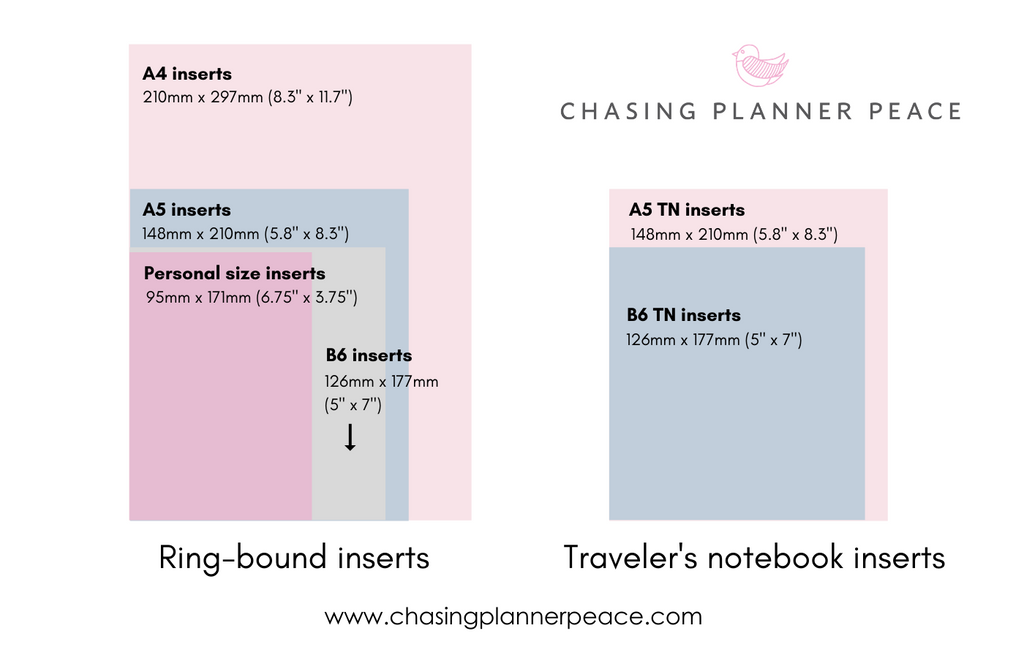 Chasing Planner Peace Insert Size Guide