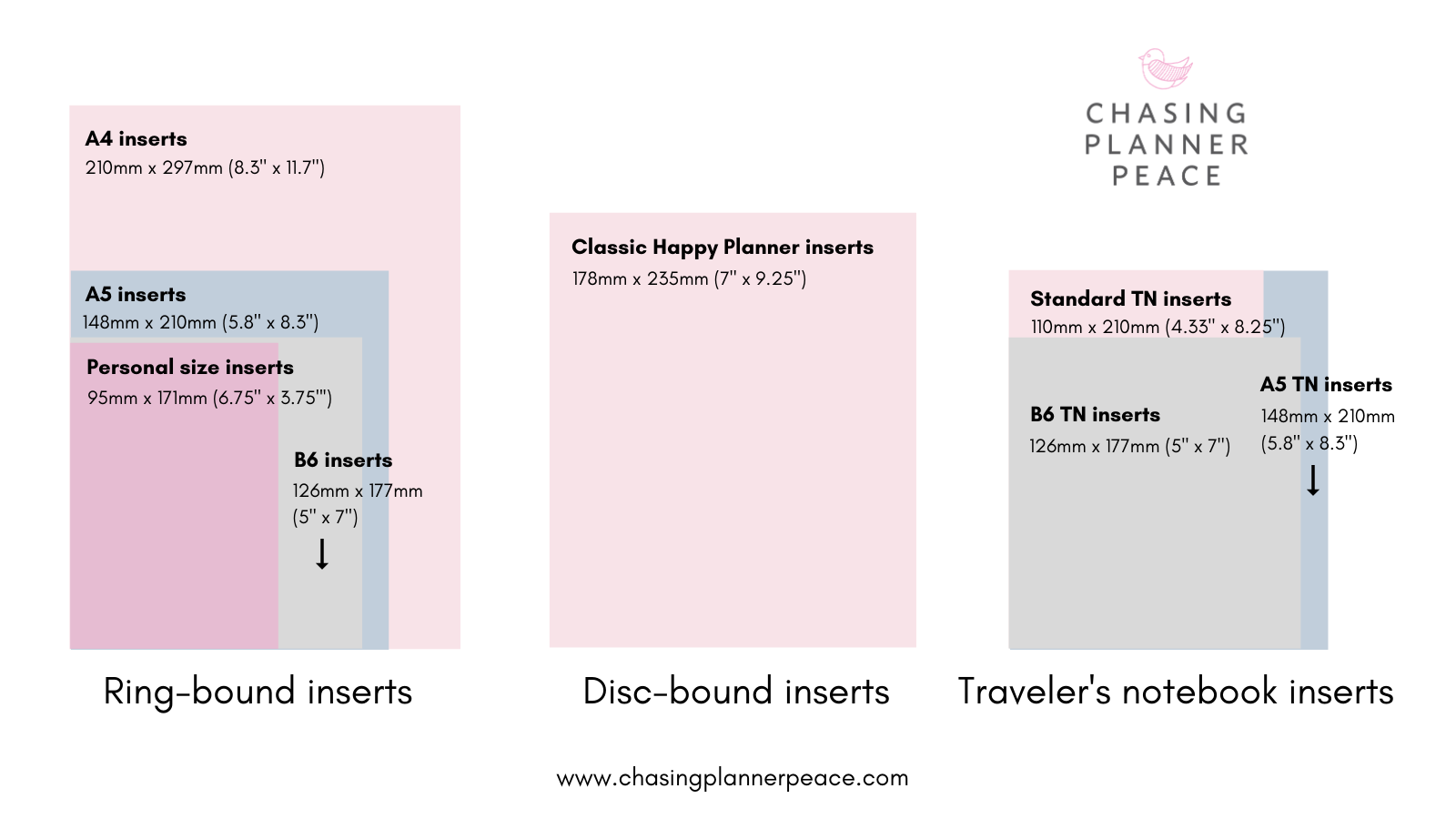Chasing Planner Peace insert size chart