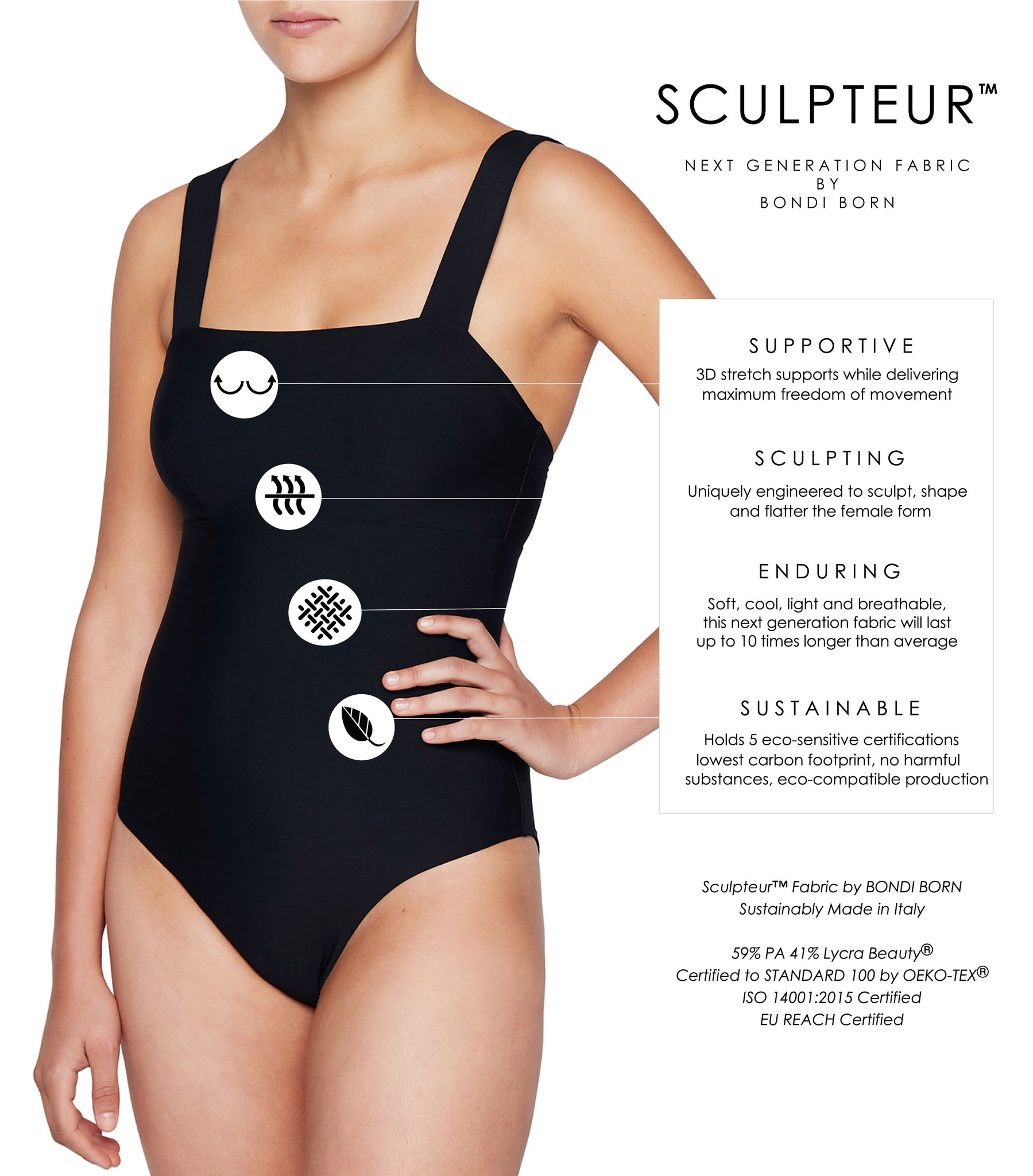 BONDI BORN Sculpteur Fabric for swimwear sculpts and supports the female form.