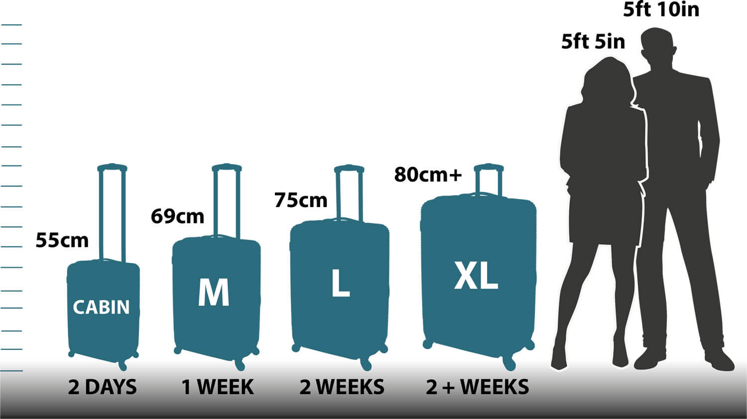 Suitcase Size Guide