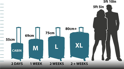 Suitcase / Cabin Bag Size Chart