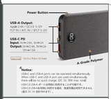 Portable Charger / Power Bank 10000 mAh with 18 Watts Type-C Power Delivery [PD18W10P]