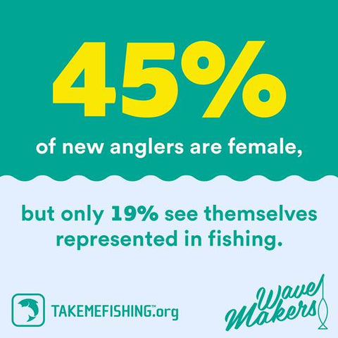 45% of all new anglers are women according to Takemefishing.org!