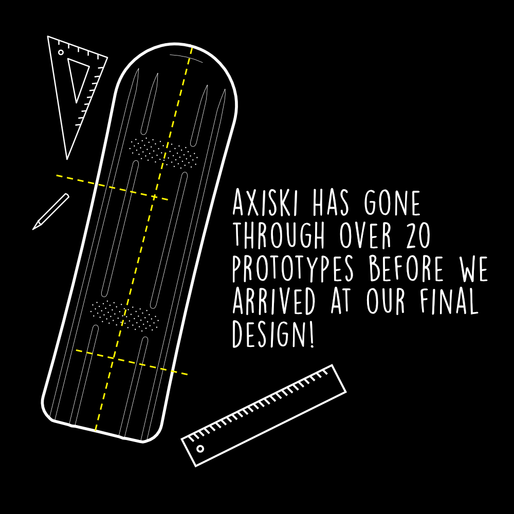 Axiski has gone through many prototypes