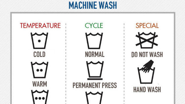 What do the Clothing Care Symbols Mean?