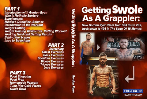 How to get in-shape like MMA fighter