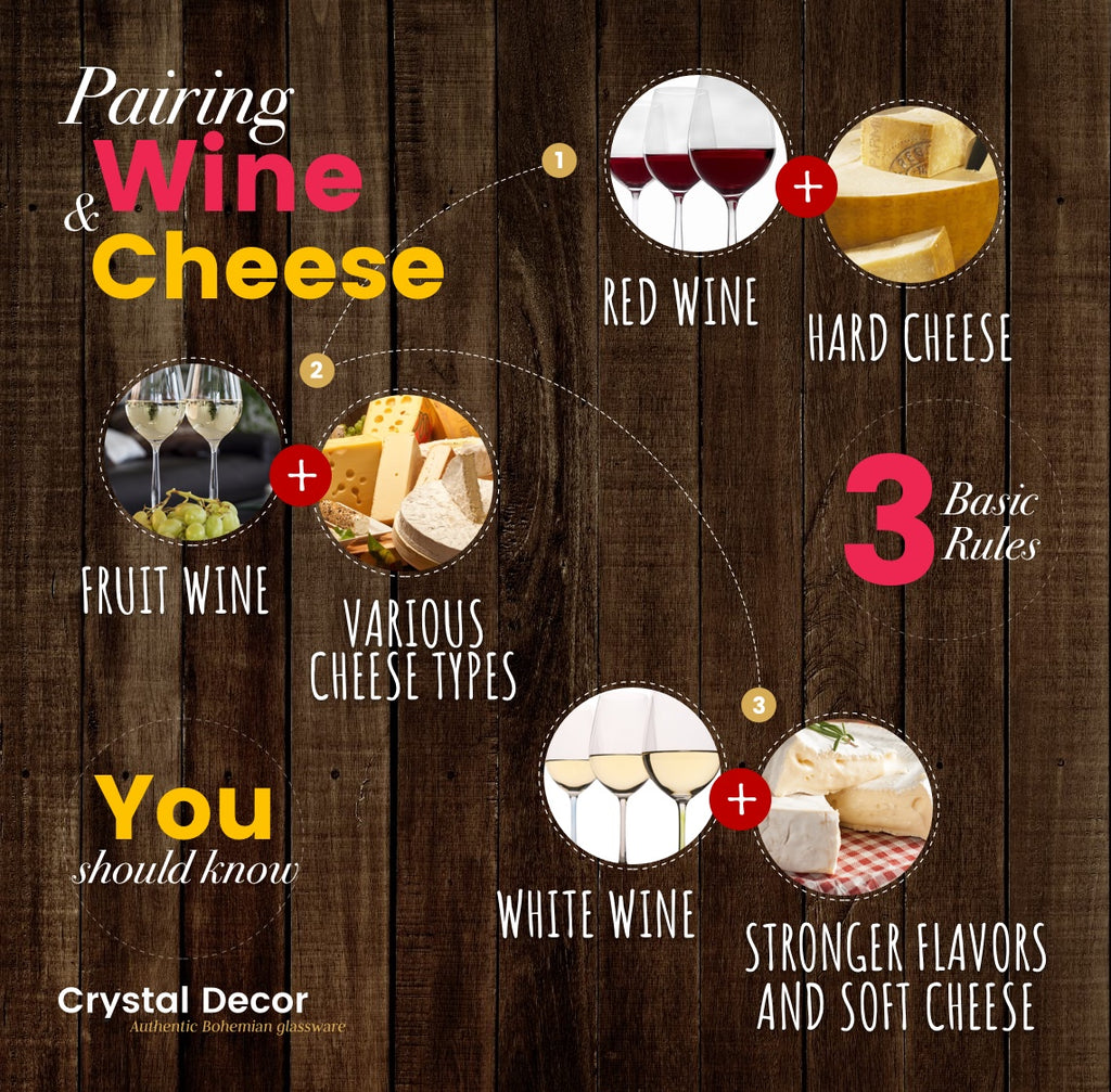 Pairing Wine and Cheese Infographic