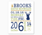Woodland, Deer Baby Birth Announcement Nursery Wall Art, blue and green