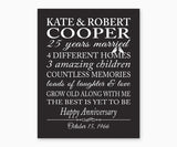 25th Anniversary Marriage Stats with Love Birds Wall Art, No texture