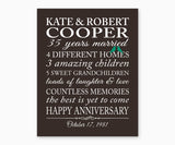 35th Anniversary Marriage Stats with Love Birds Wall Art