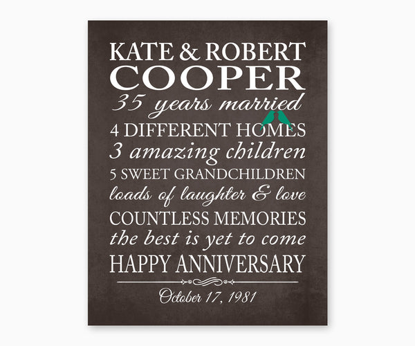35th Anniversary Marriage Stats with Love Birds, Texture background, Wall Art