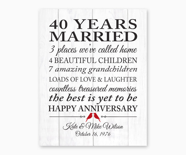 Gifts For A Ruby Wedding Anniversary: 40th Ruby Anniversary Marriage Stats, Love Birds, Faux