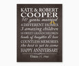 50th Anniversary Marriage Stats, Love Birds Wall Art, Texture background