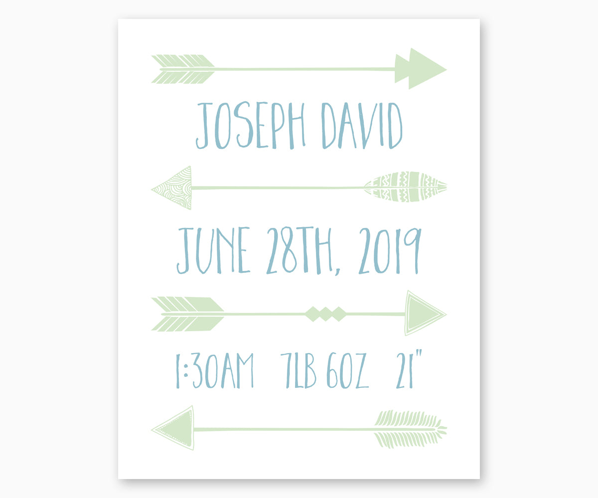 Tribal Nursery Birth Stats Wall Art in Blue and Green