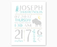 Tribal Birth Stats Nursery art with arrow and buffalo motifs in  light green and gray