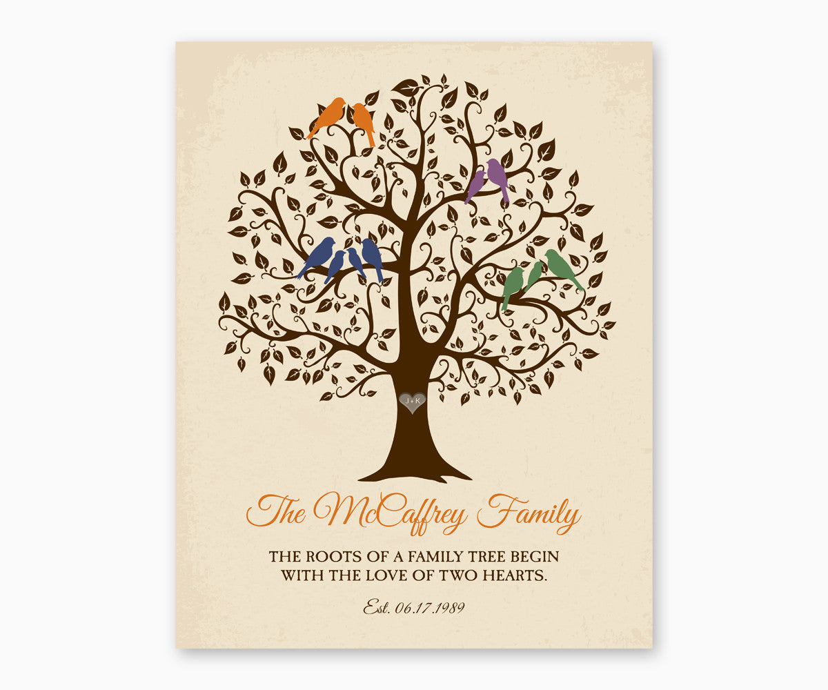 The Roots of a Family Tree Wall Art, Orange type