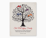 The Roots of a Family Tree Wall Art, red type
