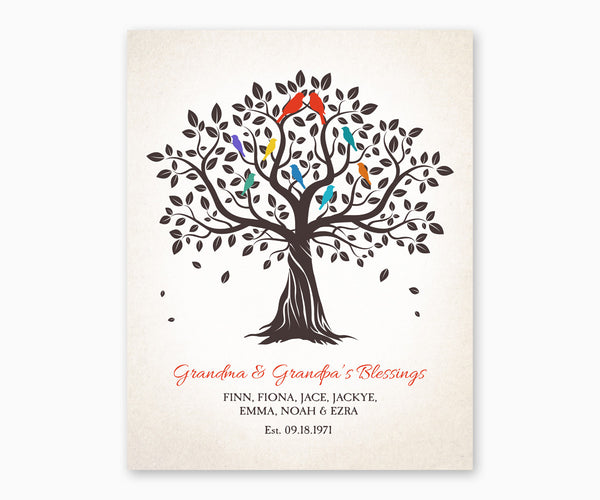 Grandma and Grandpa's Blessings, Love Birds Family Tree Wall Art, red type
