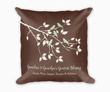Grandma and Grandpa's Greatest Blessings, Grandparents Decorative Pillow
