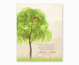 Thank You Wedding Gift for Parents from Bride and Groom, Red Love Birds, Wall Art,