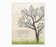 Wedding Gift for Groom's Parents from Bride, Love Birds Tree Wall Art, blue birds