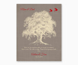 Roots and Wings Thank You Gift for Parents Wall Art, Warm Gray