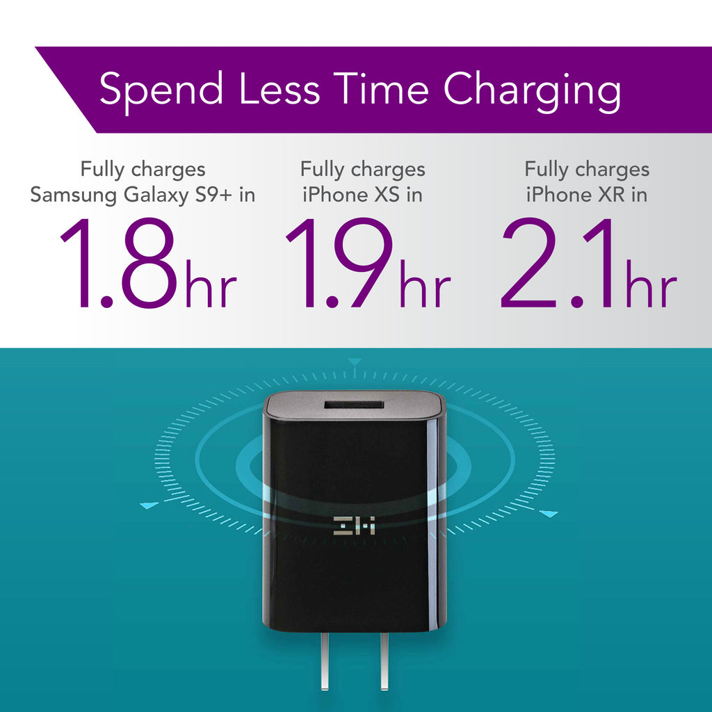 [2-Pack] zPower Turbo 18W Quick Charge 3.0 Wall Charger