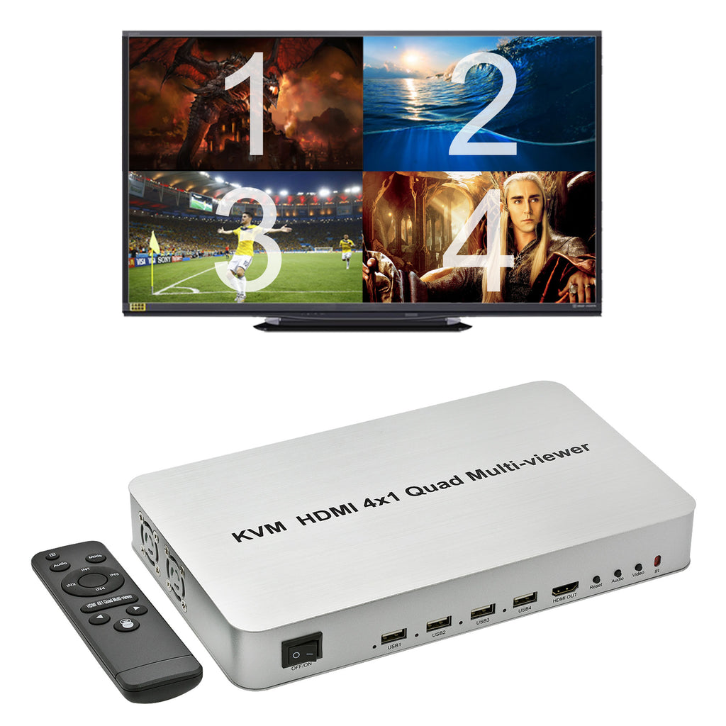 KVM Quad HDMI Multi-Viewer - Expert Connect
