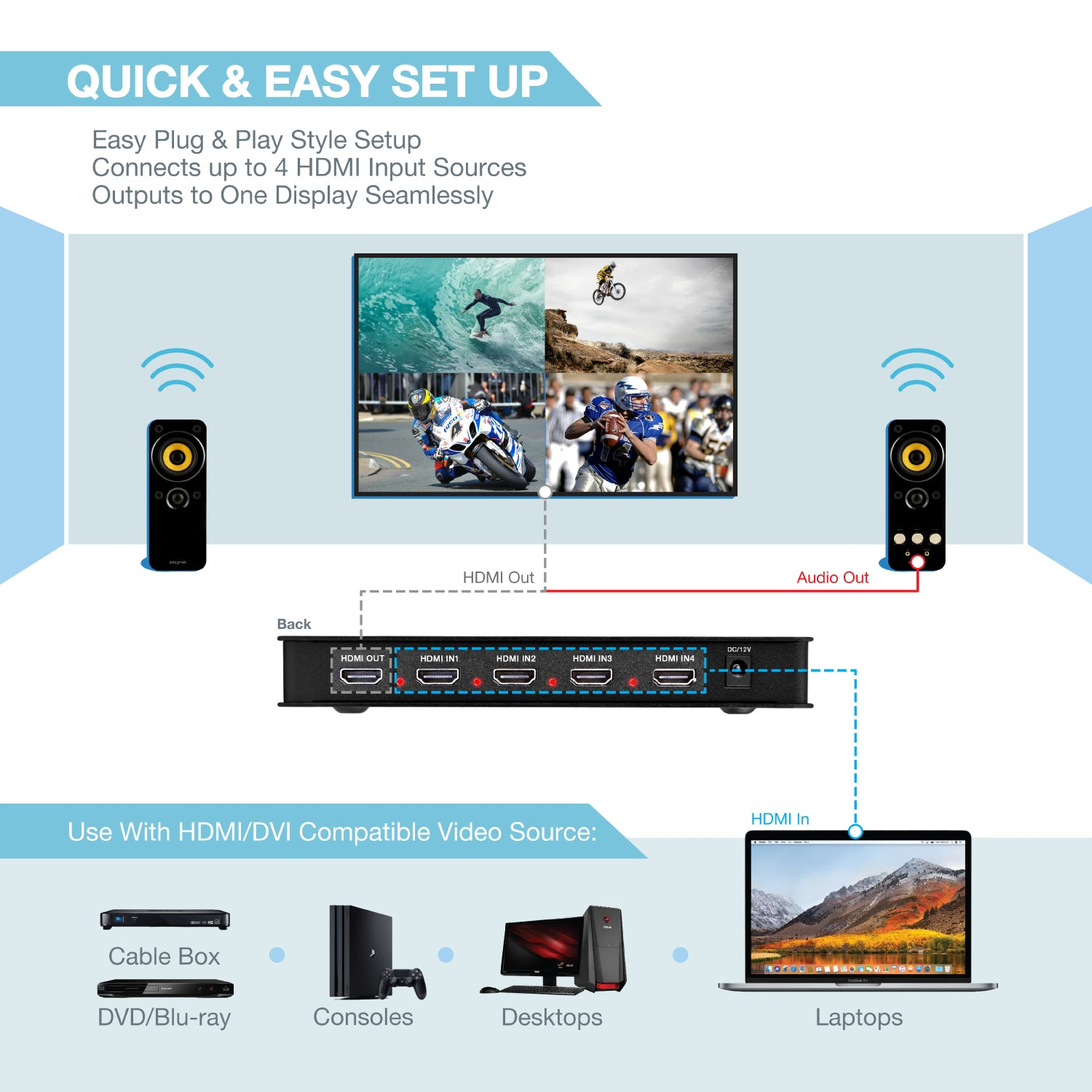 Quad HDMI Multi-Viewer - Expert Connect