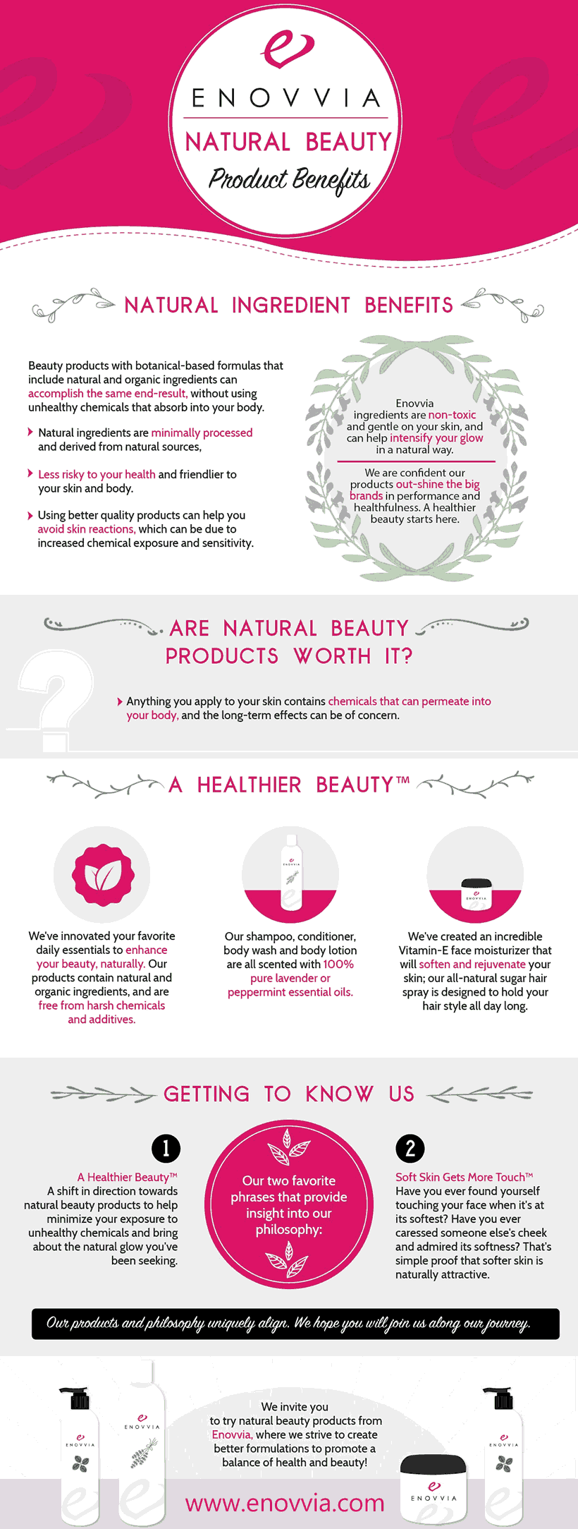 Infographic - Enovvia Natural Beauty Products - Guide to a healthier beauty