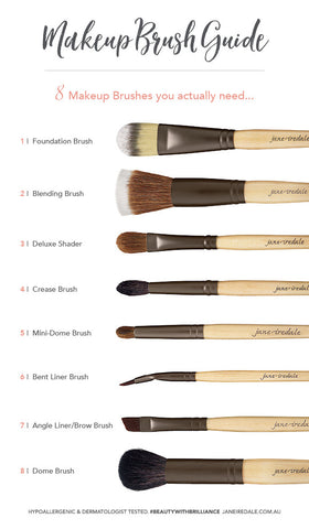8 Makeup Brushes you actually need