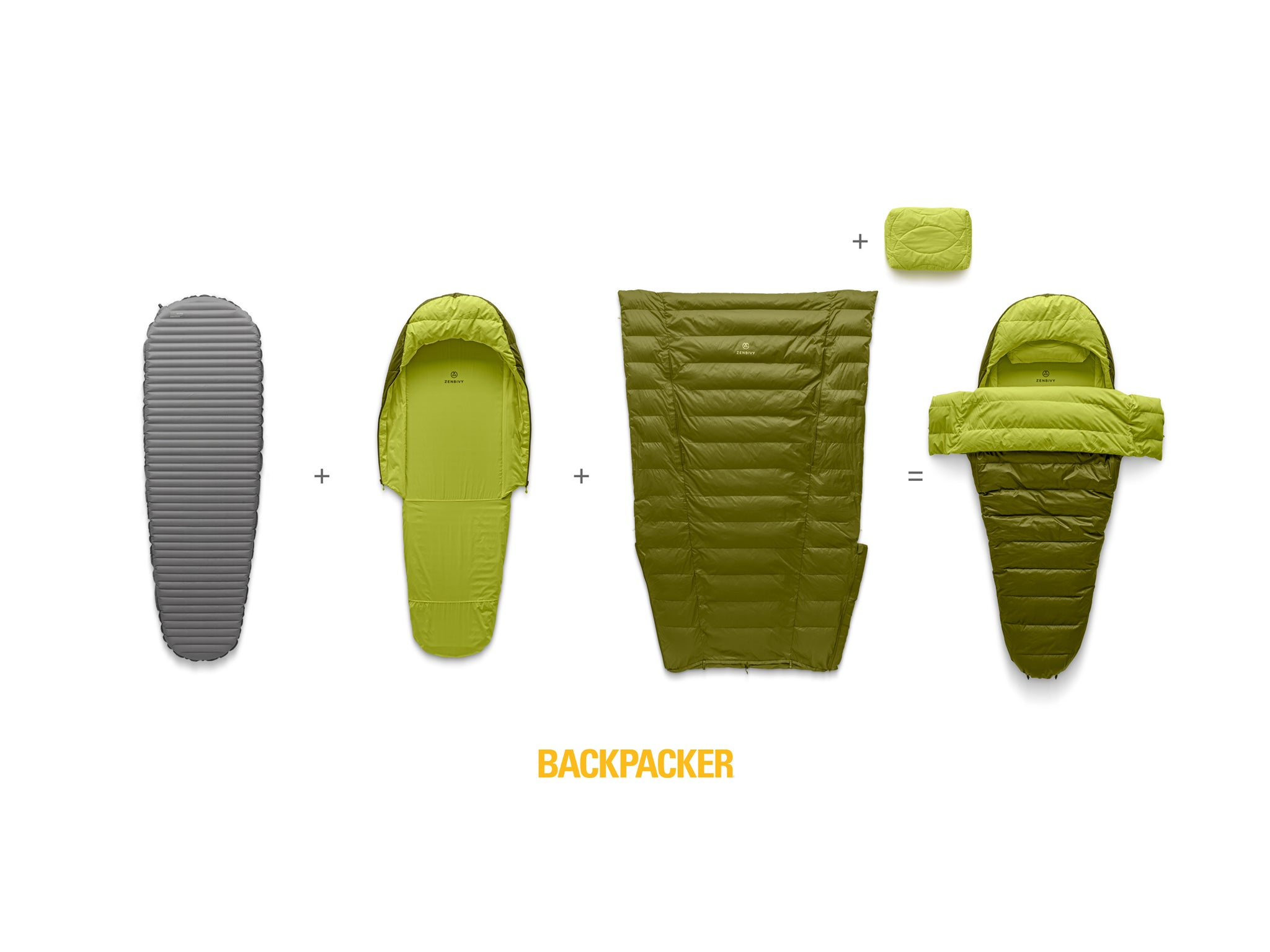 PRESS: Backpacker includes the Original Zenbivy Bed in 7 Best Sleeping Bags of 2018