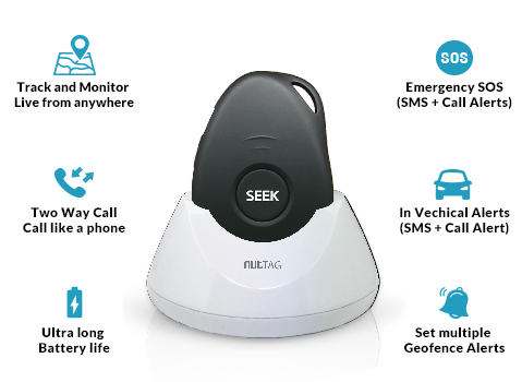 <b>SEEK</b> Vehicle GPS<br/><span>Telstra service</span>