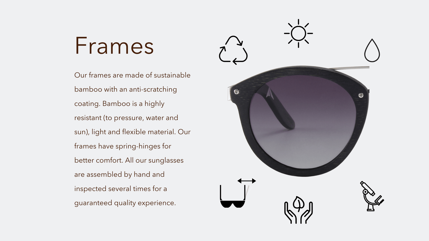Our frames: quality description