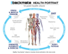 A Holistic Approach to Sustainable Back Health
